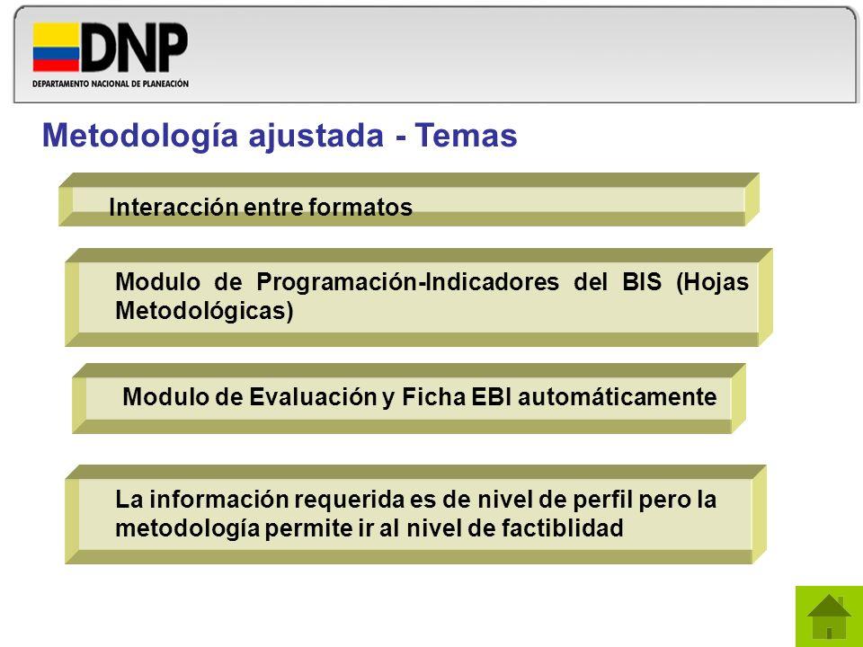 La información requerida es de nivel de perfil pero la metodología permite ir al nivel de factiblidad Interacción entre formatos Modulo de Evaluación