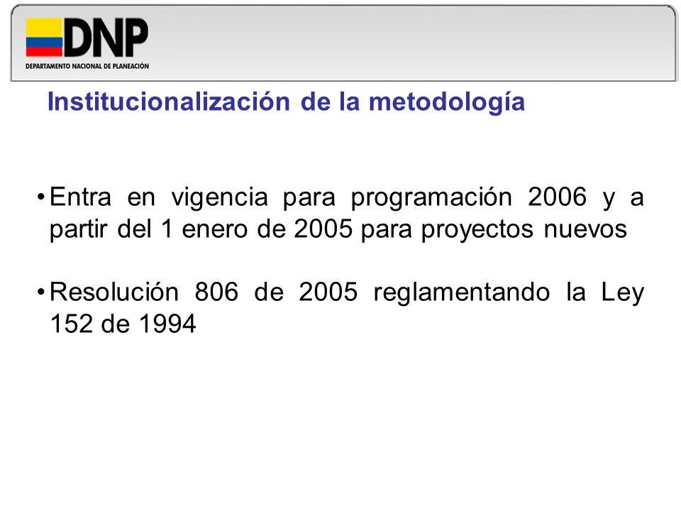 Institucionalización de la metodología Entra en vigencia para programación 2006 y a partir del 1 enero de 2005 para proyectos nuevos Resolución 806 de