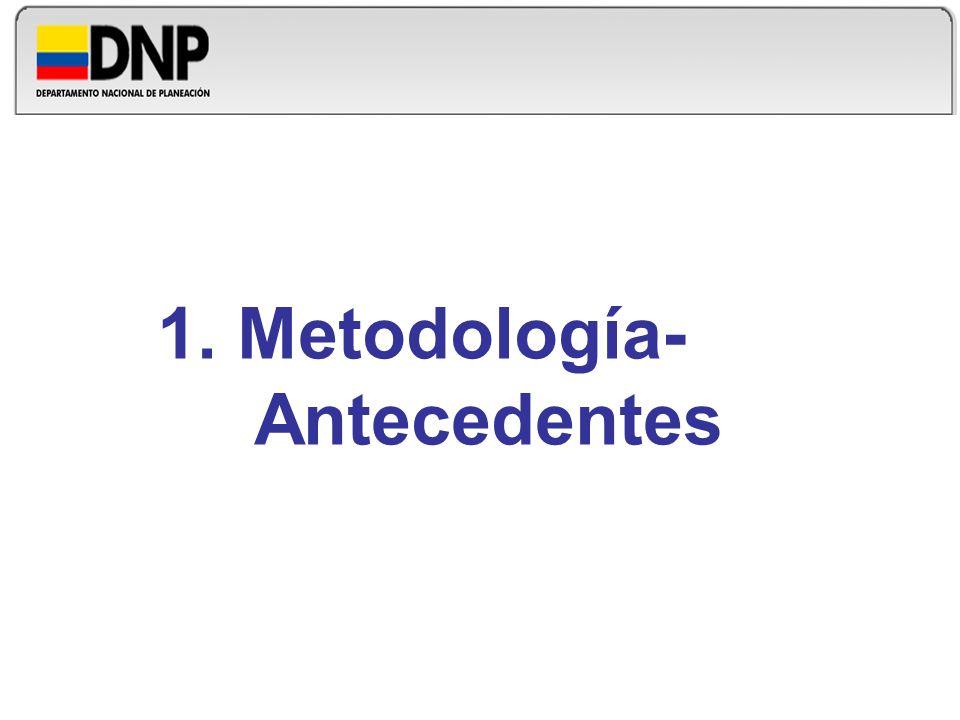 1. Metodología- Antecedentes