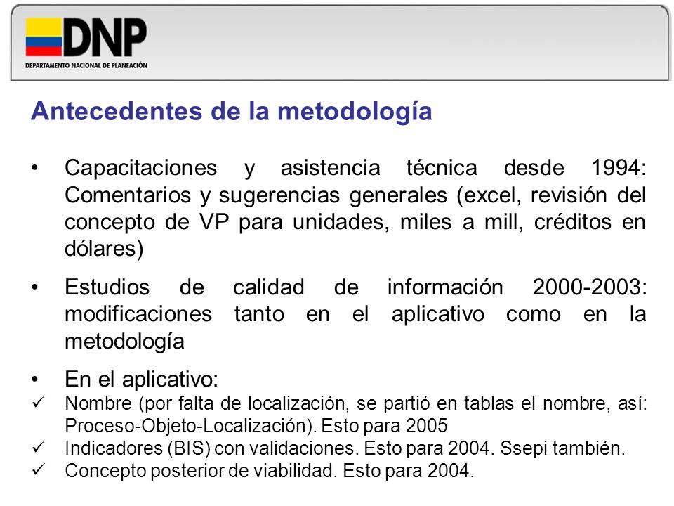 Antecedentes de la metodología Capacitaciones y asistencia técnica desde 1994: Comentarios y sugerencias generales (excel, revisión del concepto de VP