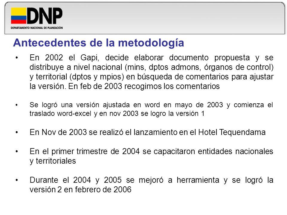 En 2002 el Gapi, decide elaborar documento propuesta y se distribuye a nivel nacional (mins, dptos admons, órganos de control) y territorial (dptos y
