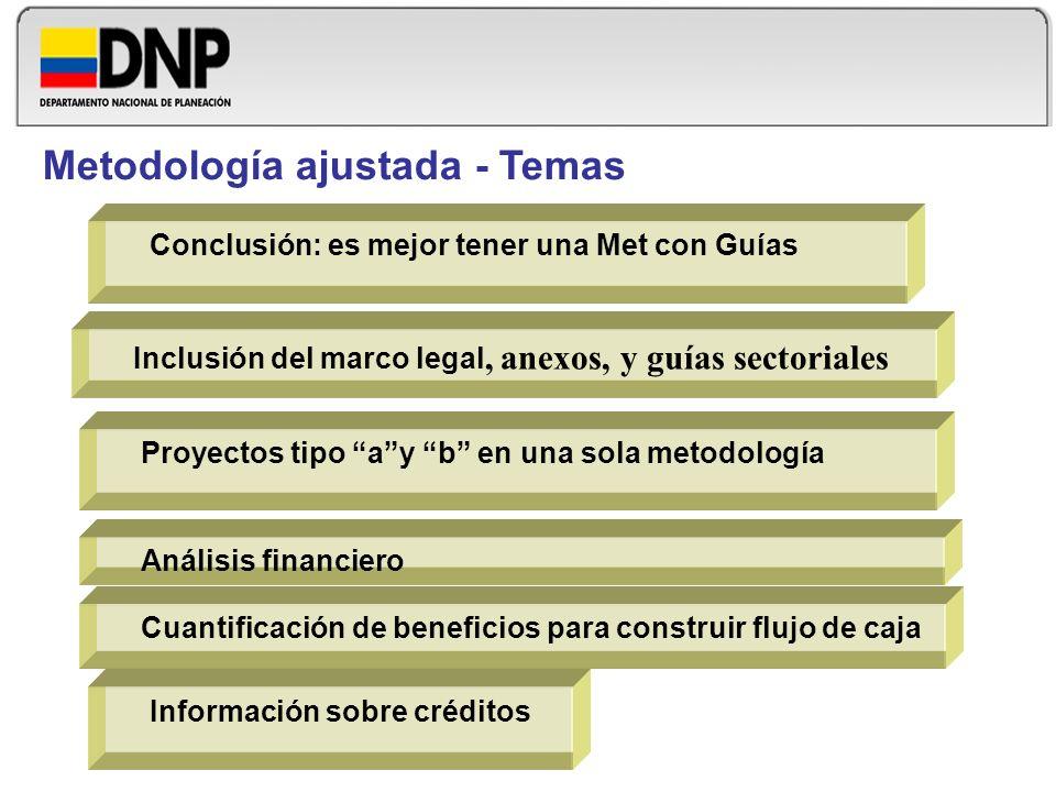 Metodología ajustada - Temas Inclusión del marco legal, anexos, y guías sectoriales Conclusión: es mejor tener una Met con Guías Análisis financiero P