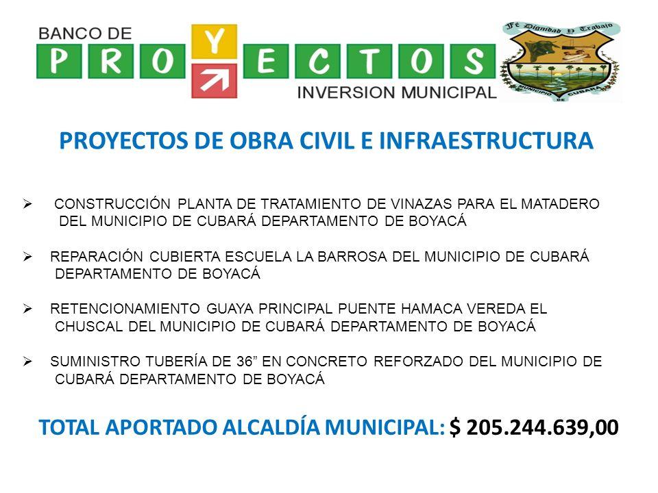 PROYECTOS DE OBRA CIVIL E INFRAESTRUCTURA CONSTRUCCIÓN PLANTA DE TRATAMIENTO DE VINAZAS PARA EL MATADERO DEL MUNICIPIO DE CUBARÁ DEPARTAMENTO DE BOYAC