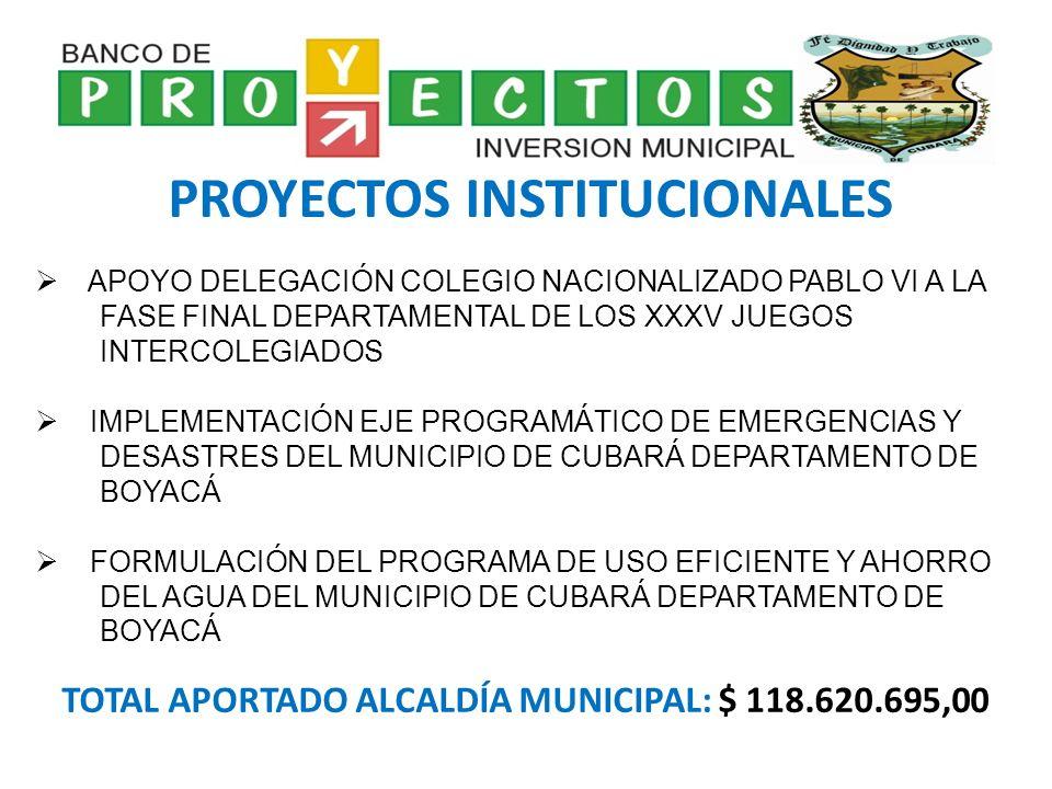 PROYECTOS INSTITUCIONALES APOYO DELEGACIÓN COLEGIO NACIONALIZADO PABLO VI A LA FASE FINAL DEPARTAMENTAL DE LOS XXXV JUEGOS INTERCOLEGIADOS IMPLEMENTAC