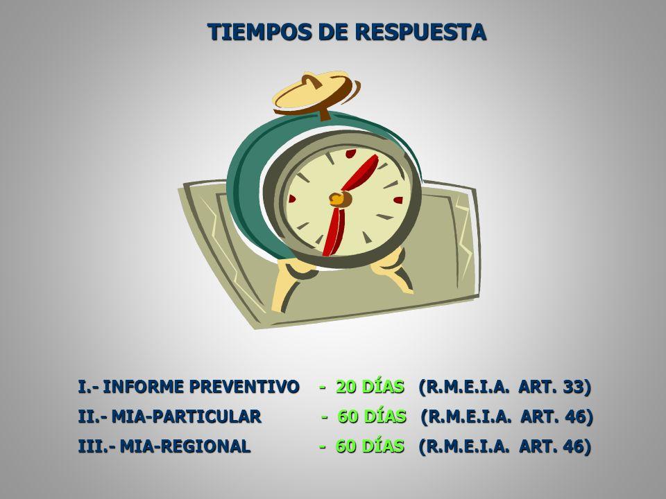 I.- INFORME PREVENTIVO - 20 DÍAS (R.M.E.I.A.ART. 33) II.- MIA-PARTICULAR - 60 DÍAS (R.M.E.I.A.