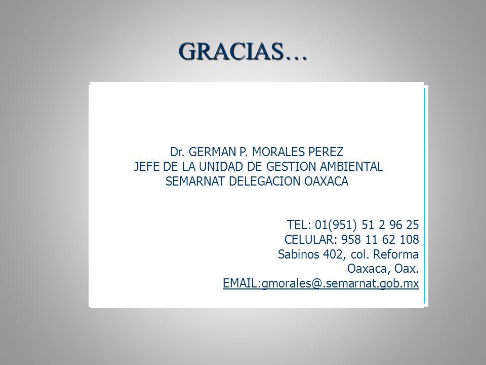 Dr.GERMAN P.