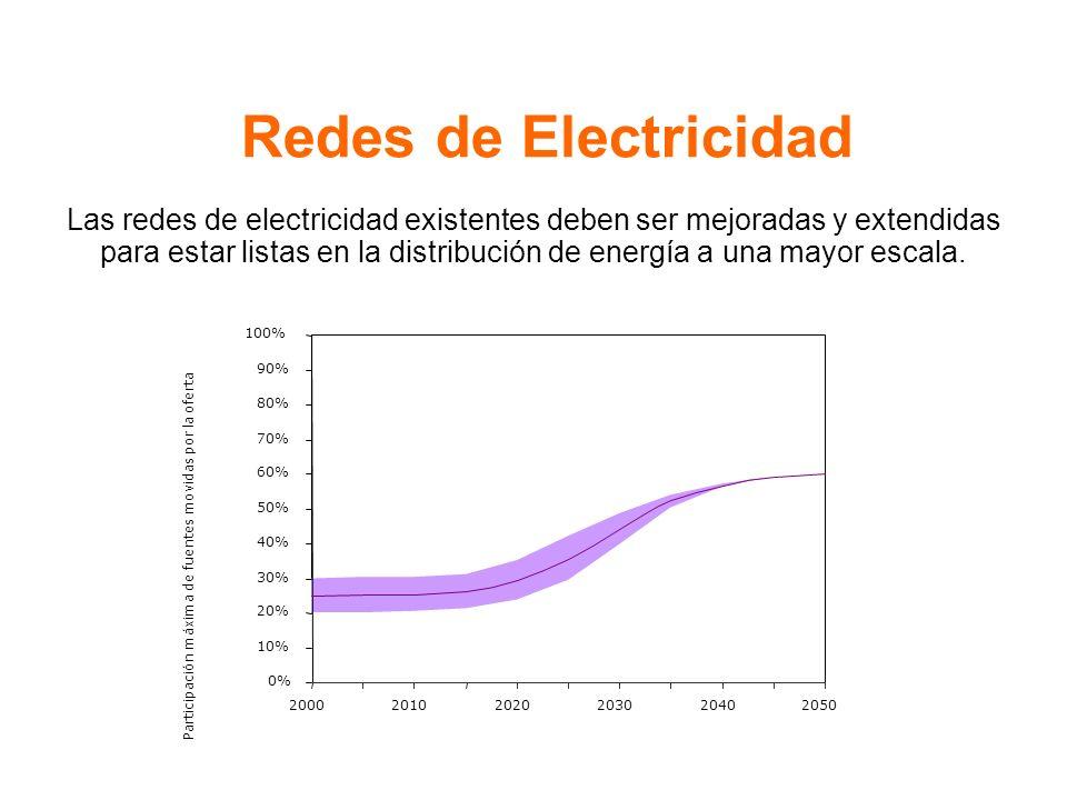 Redes de Electricidad Las redes de electricidad existentes deben ser mejoradas y extendidas para estar listas en la distribución de energía a una mayor escala.