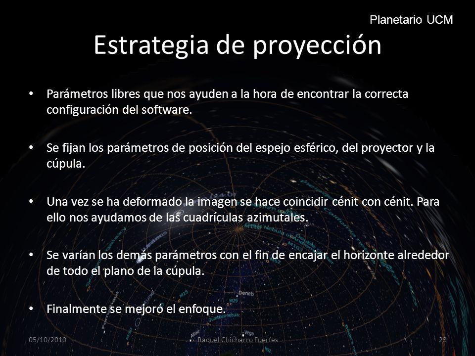 Estrategia de proyección Parámetros libres que nos ayuden a la hora de encontrar la correcta configuración del software.