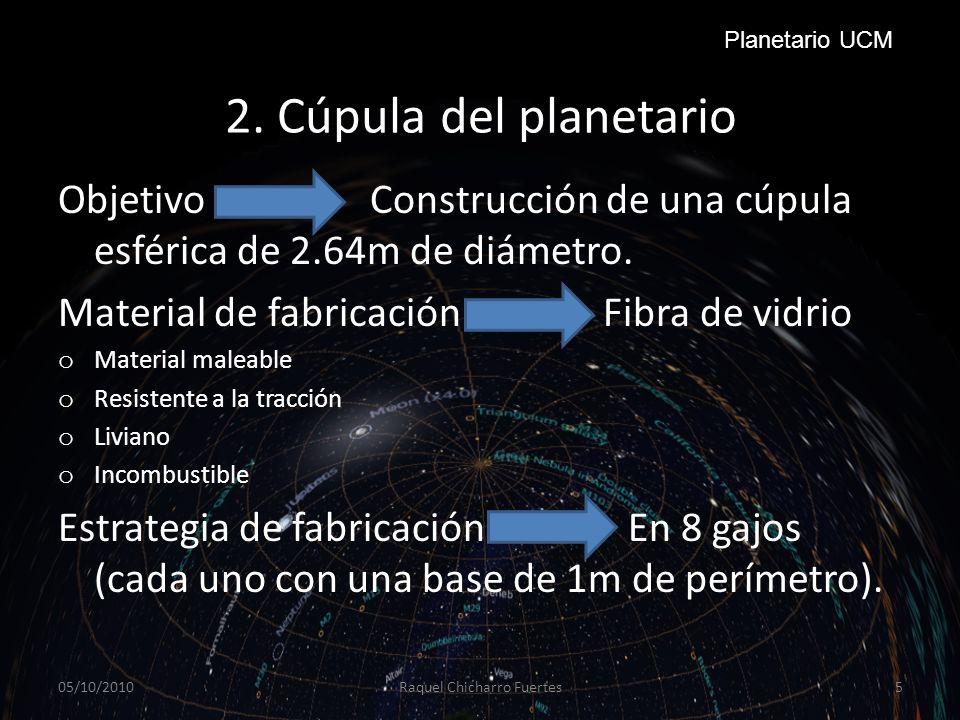 Presupuesto desglosado del Planetario UCM 05/10/2010Raquel Chicharro Fuertes26 Planetario UCM MaterialPrecio unidadCantidadPrecio Proyector Acer HD7530D 10001 Molde en escayola 5001 Fibra de vidrio 100/m 2 9m 2 900 Espejo plano401 Espejo esférico 651 Cajón1001 Mano de obra200 h0 Total2605