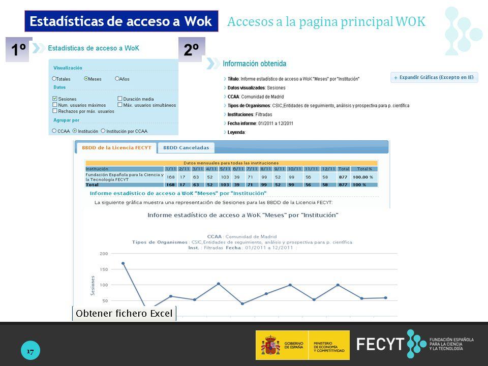 17 Estadísticas de acceso a Wok 1º2º Accesos a la pagina principal WOK CAMBIAR DIAPOSITIVA