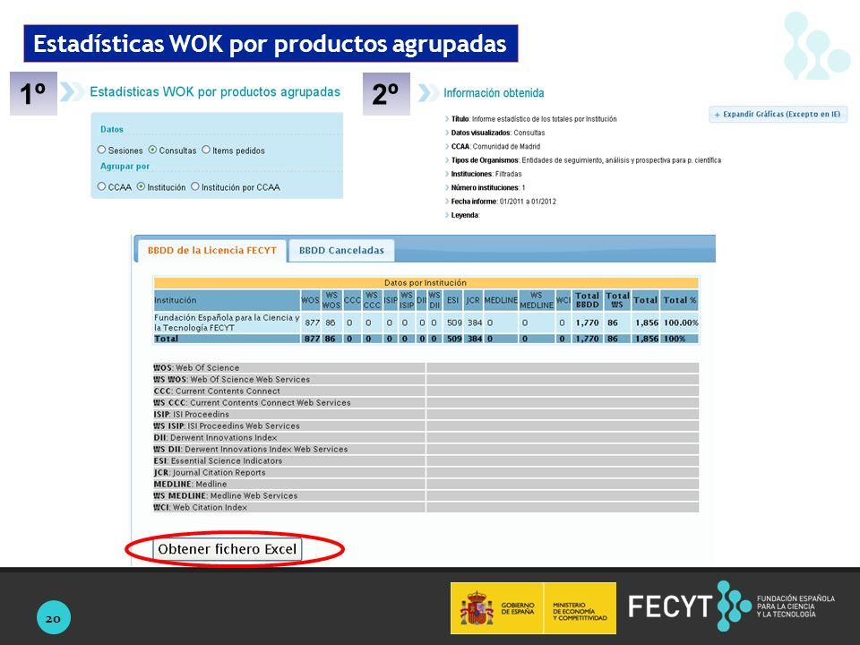 20 Estadísticas WOK por productos agrupadas 1º 2º