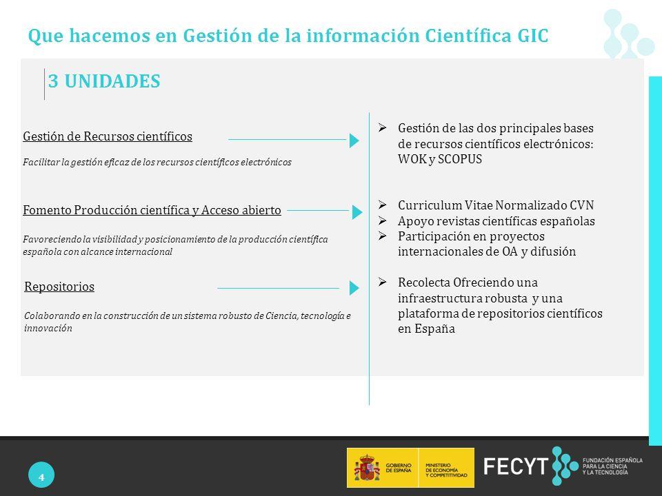 4 Que hacemos en Gestión de la información Científica GIC 3 UNIDADES Gestión de las dos principales bases de recursos científicos electrónicos: WOK y