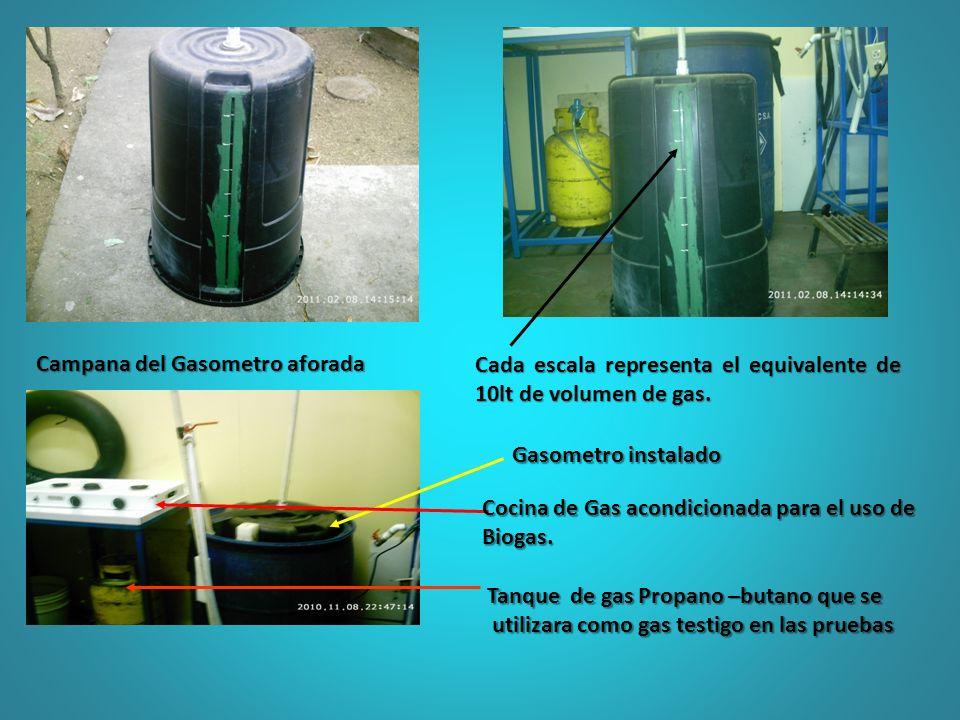 Campana del Gasometro aforada Cada escala representa el equivalente de 10lt de volumen de gas. Gasometro instalado Tanque de gas Propano –butano que s