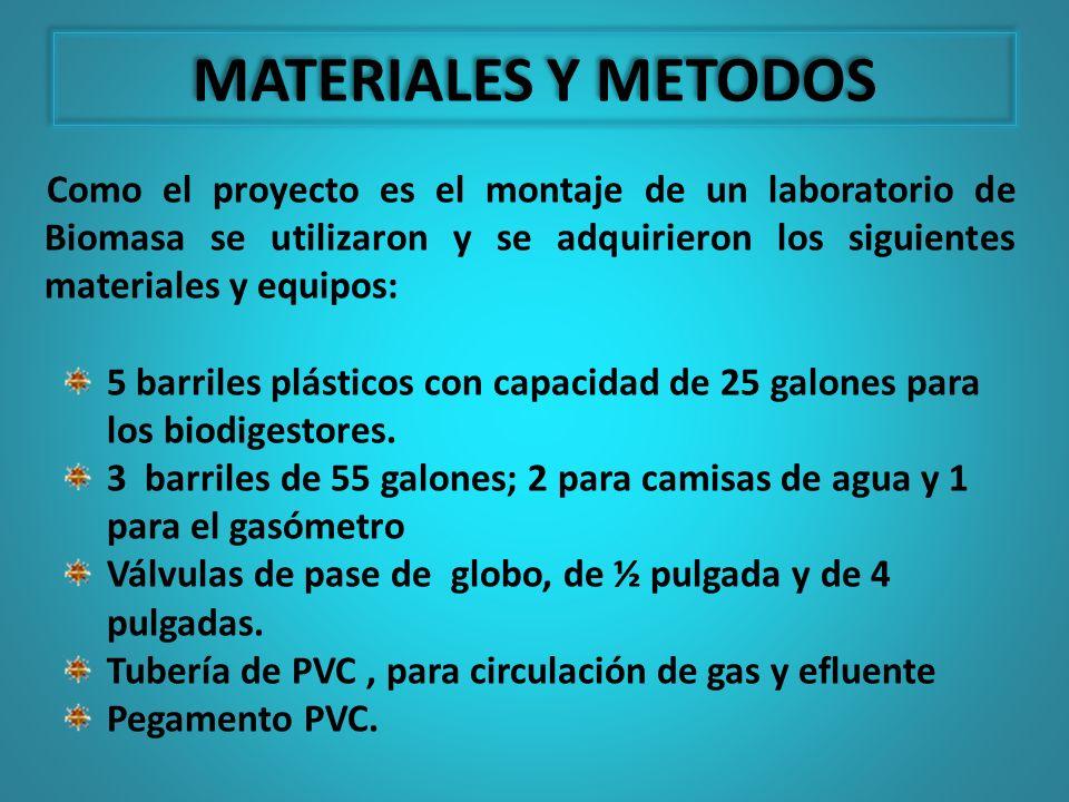 Como el proyecto es el montaje de un laboratorio de Biomasa se utilizaron y se adquirieron los siguientes materiales y equipos: 5 barriles plásticos c