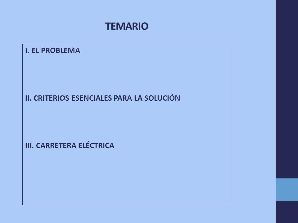 I.EL PROBLEMA 1.