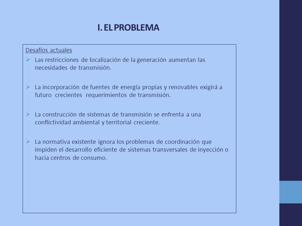 Cambio de paradigma En cuanto al rol de la transmisión en la economía del sistema eléctrico.