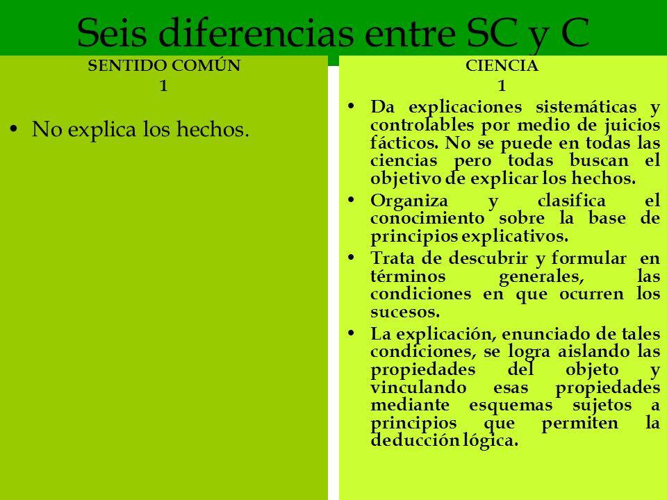 Seis diferencias entre SC y C SENTIDO COMÚN 1 No explica los hechos. CIENCIA 1 Da explicaciones sistemáticas y controlables por medio de juicios fácti