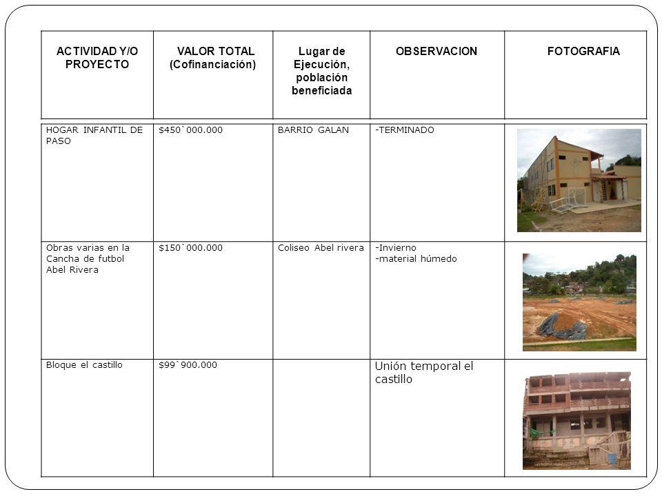 ACTIVIDAD Y/O PROYECTO VALOR TOTAL (Cofinanciación) Lugar de Ejecución, población beneficiada OBSERVACIONFOTOGRAFIA HOGAR INFANTIL DE PASO $450`000.00