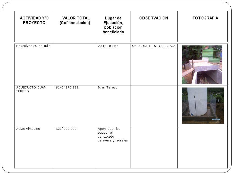 ACTIVIDAD Y/O PROYECTO VALOR TOTAL (Cofinanciación) Lugar de Ejecución, población beneficiada OBSERVACIONFOTOGRAFIA Boxcolver 20 de Julio20 DE JULIOSY