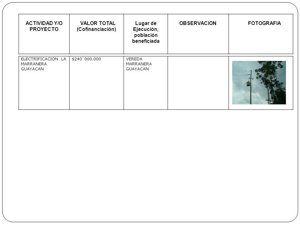 ACTIVIDAD Y/O PROYECTO VALOR TOTAL (Cofinanciación) Lugar de Ejecución, población beneficiada OBSERVACIONFOTOGRAFIA ELECTRIFICACION LA MARRANERA GUAYA
