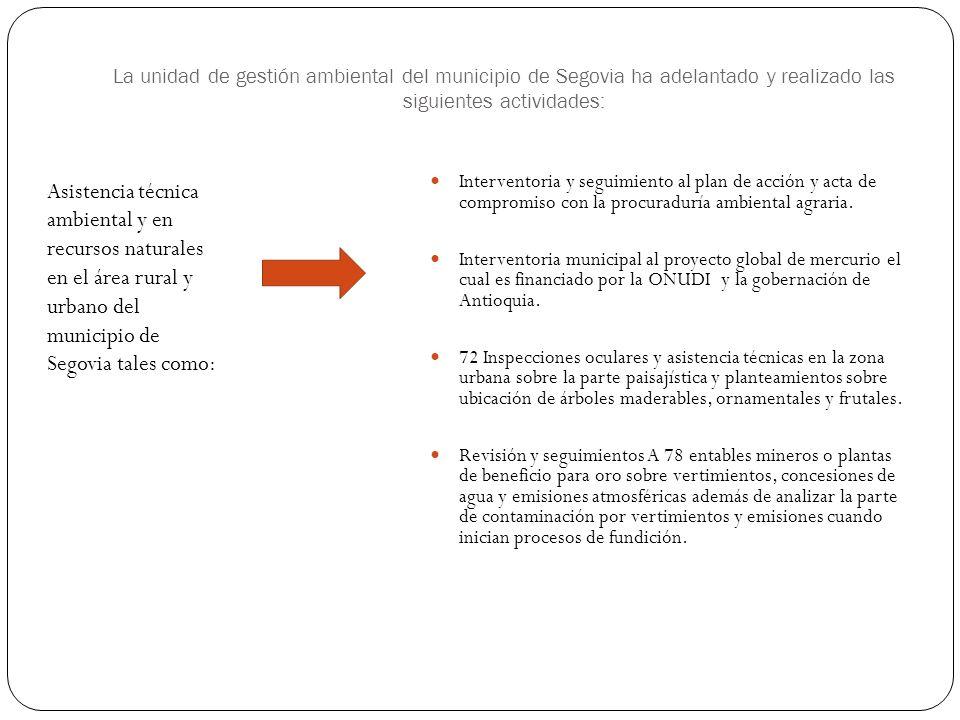 La unidad de gestión ambiental del municipio de Segovia ha adelantado y realizado las siguientes actividades: Asistencia técnica ambiental y en recurs