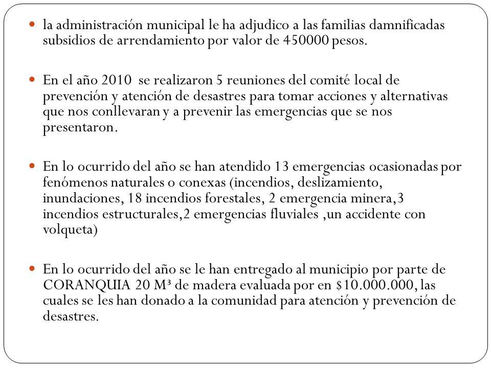 la administración municipal le ha adjudico a las familias damnificadas subsidios de arrendamiento por valor de 450000 pesos. En el año 2010 se realiza