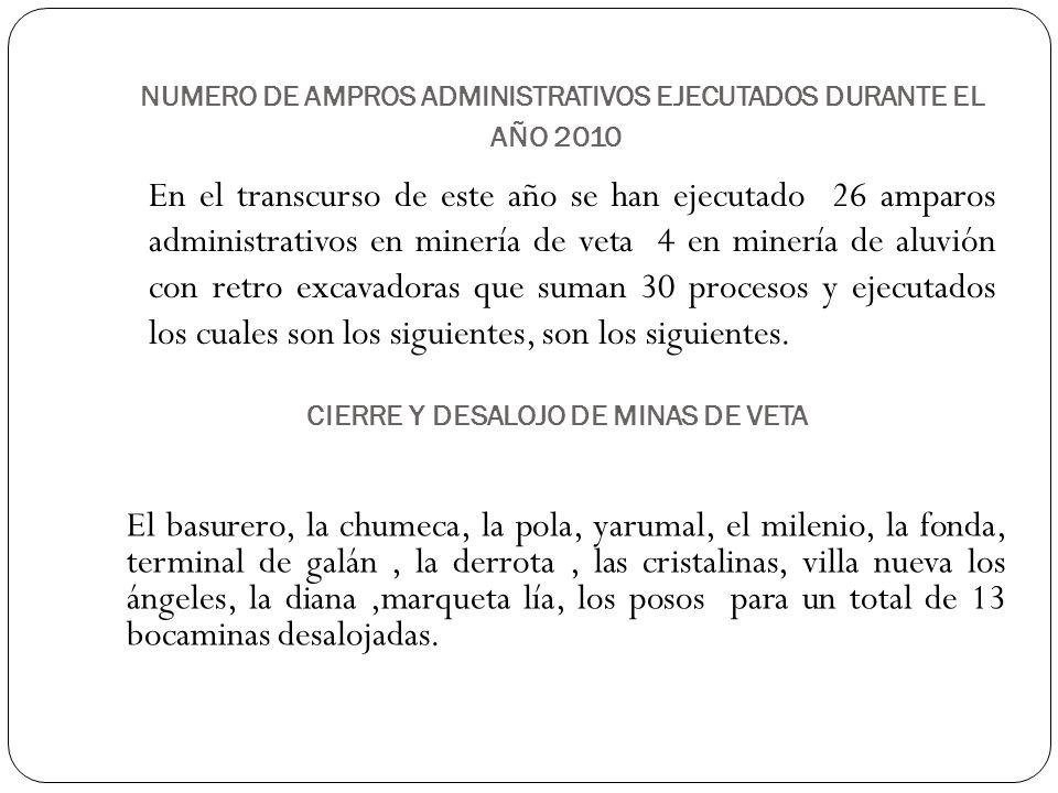 NUMERO DE AMPROS ADMINISTRATIVOS EJECUTADOS DURANTE EL AÑO 2010 En el transcurso de este año se han ejecutado 26 amparos administrativos en minería de