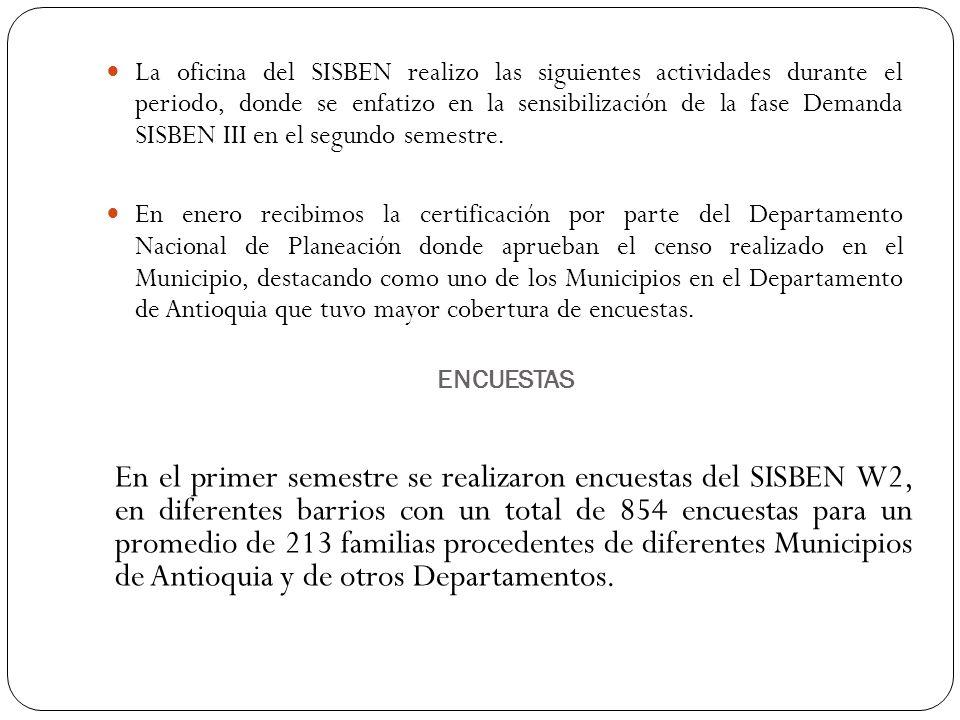 La oficina del SISBEN realizo las siguientes actividades durante el periodo, donde se enfatizo en la sensibilización de la fase Demanda SISBEN III en