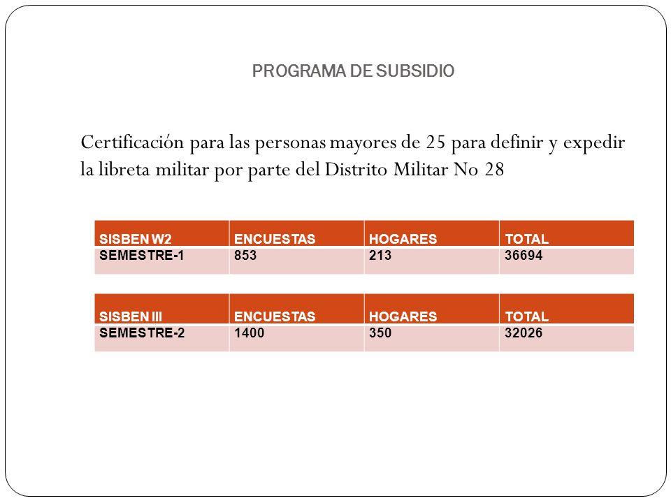 PROGRAMA DE SUBSIDIO Certificación para las personas mayores de 25 para definir y expedir la libreta militar por parte del Distrito Militar No 28 SISB