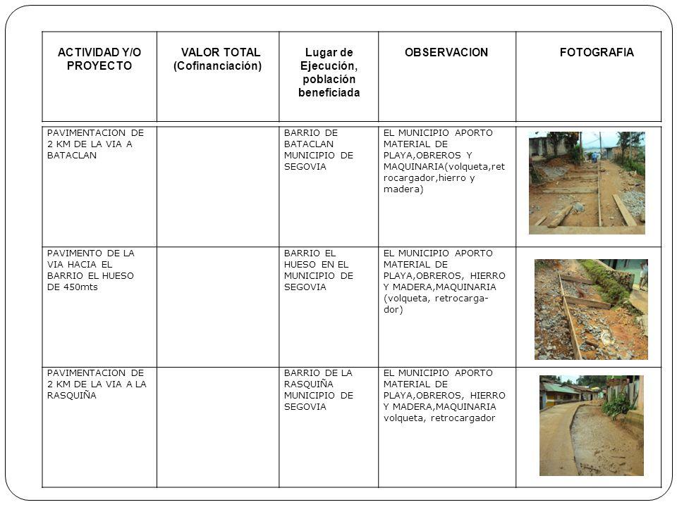 ACTIVIDAD Y/O PROYECTO VALOR TOTAL (Cofinanciación) Lugar de Ejecución, población beneficiada OBSERVACIONFOTOGRAFIA PAVIMENTACION DE 2 KM DE LA VIA A