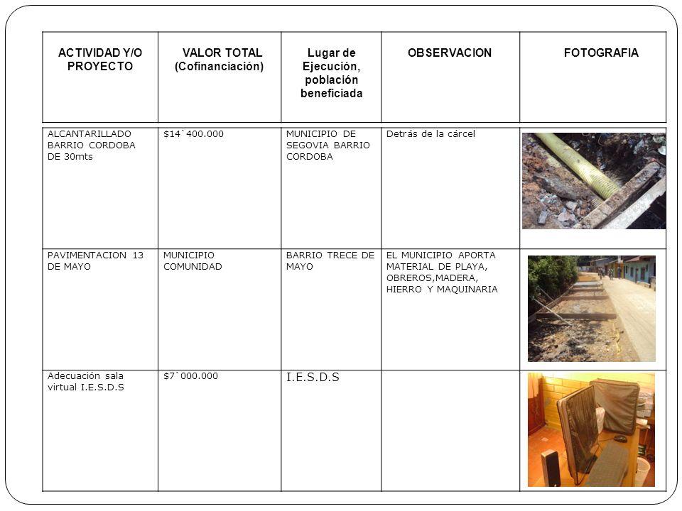 ACTIVIDAD Y/O PROYECTO VALOR TOTAL (Cofinanciación) Lugar de Ejecución, población beneficiada OBSERVACIONFOTOGRAFIA ALCANTARILLADO BARRIO CORDOBA DE 3