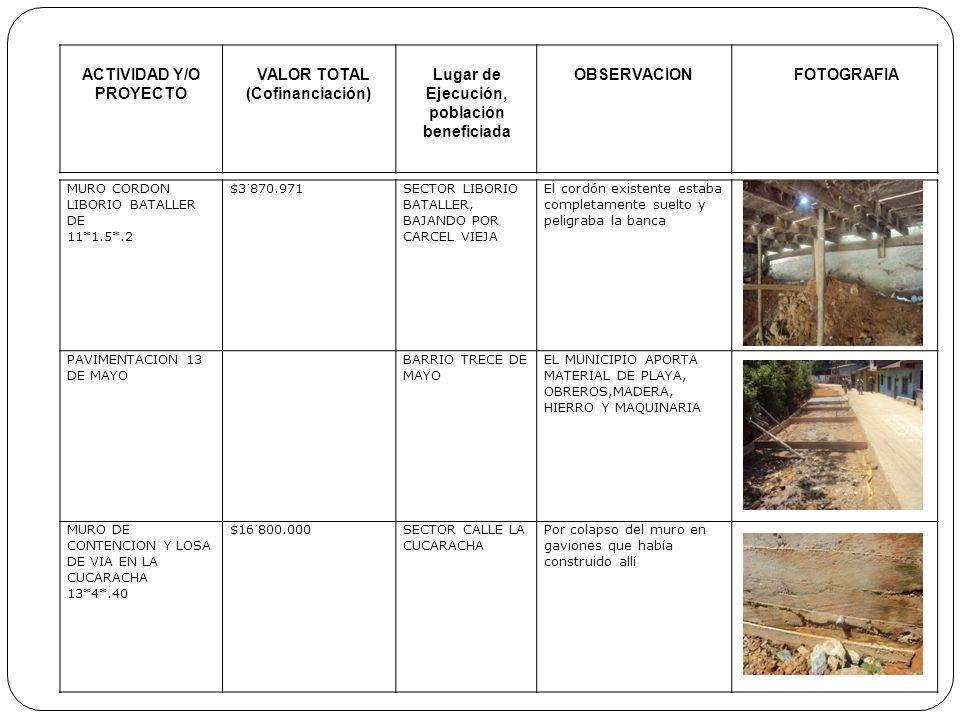ACTIVIDAD Y/O PROYECTO VALOR TOTAL (Cofinanciación) Lugar de Ejecución, población beneficiada OBSERVACIONFOTOGRAFIA MURO CORDON LIBORIO BATALLER DE 11