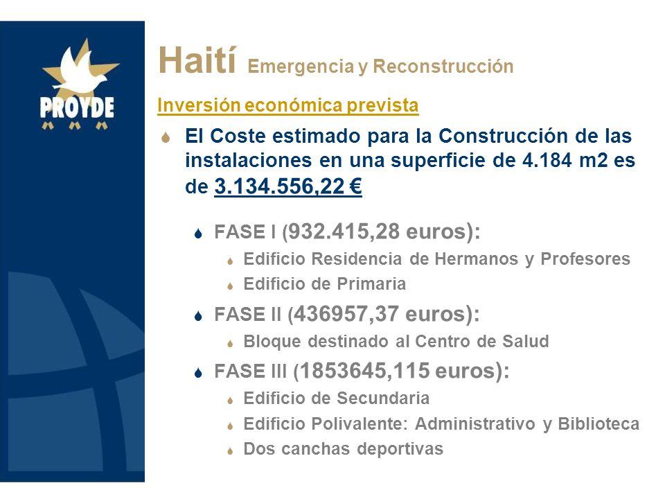 El Coste estimado para la Construcción de las instalaciones en una superficie de 4.184 m2 es de 3.134.556,22 FASE I ( 932.415,28 euros): Edificio Residencia de Hermanos y Profesores Edificio de Primaria FASE II ( 436957,37 euros): Bloque destinado al Centro de Salud FASE III ( 1853645,115 euros): Edificio de Secundaria Edificio Polivalente: Administrativo y Biblioteca Dos canchas deportivas Haití Emergencia y Reconstrucción Inversión económica prevista