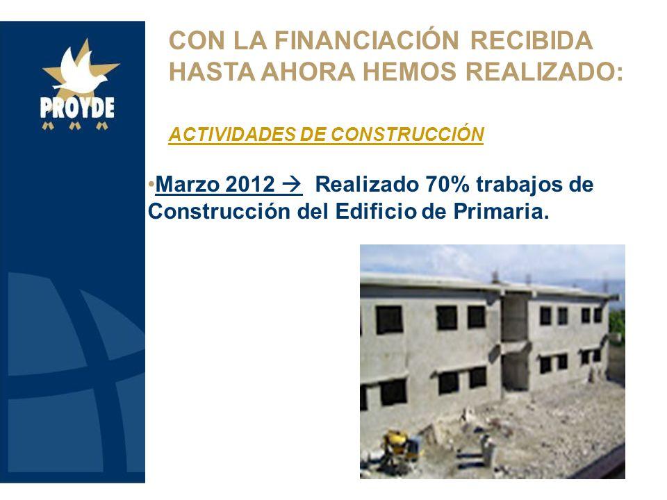 Marzo 2012 Realizado 70% trabajos de Construcción del Edificio de Primaria. CON LA FINANCIACIÓN RECIBIDA HASTA AHORA HEMOS REALIZADO: ACTIVIDADES DE C