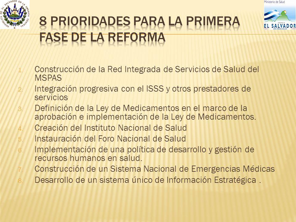 1. Construcción de la Red Integrada de Servicios de Salud del MSPAS 2.