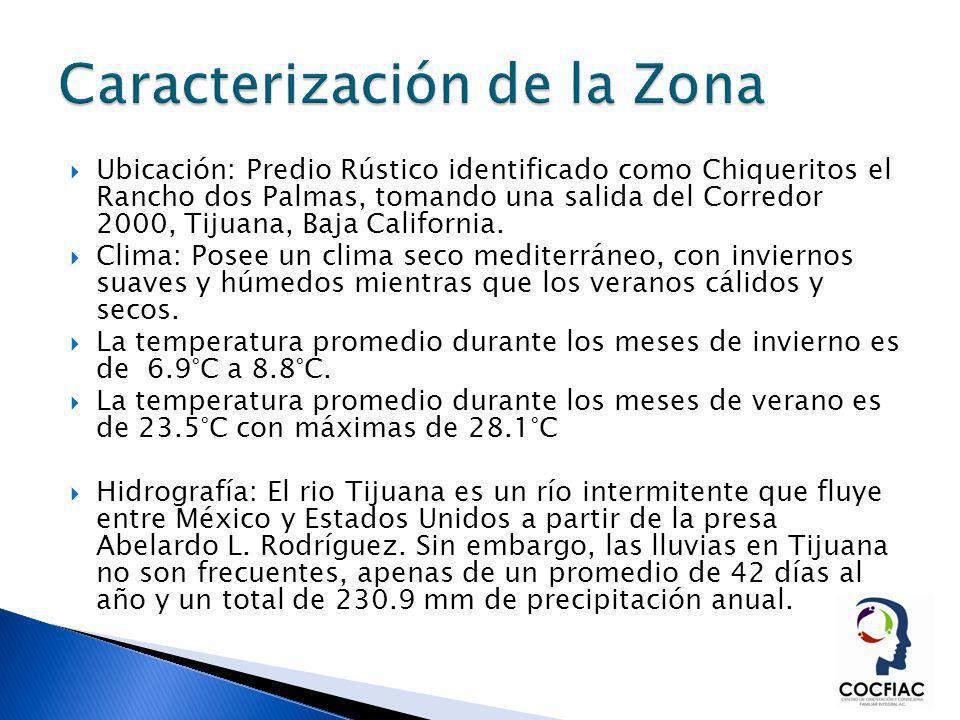 Ubicación: Predio Rústico identificado como Chiqueritos el Rancho dos Palmas, tomando una salida del Corredor 2000, Tijuana, Baja California. Clima: P