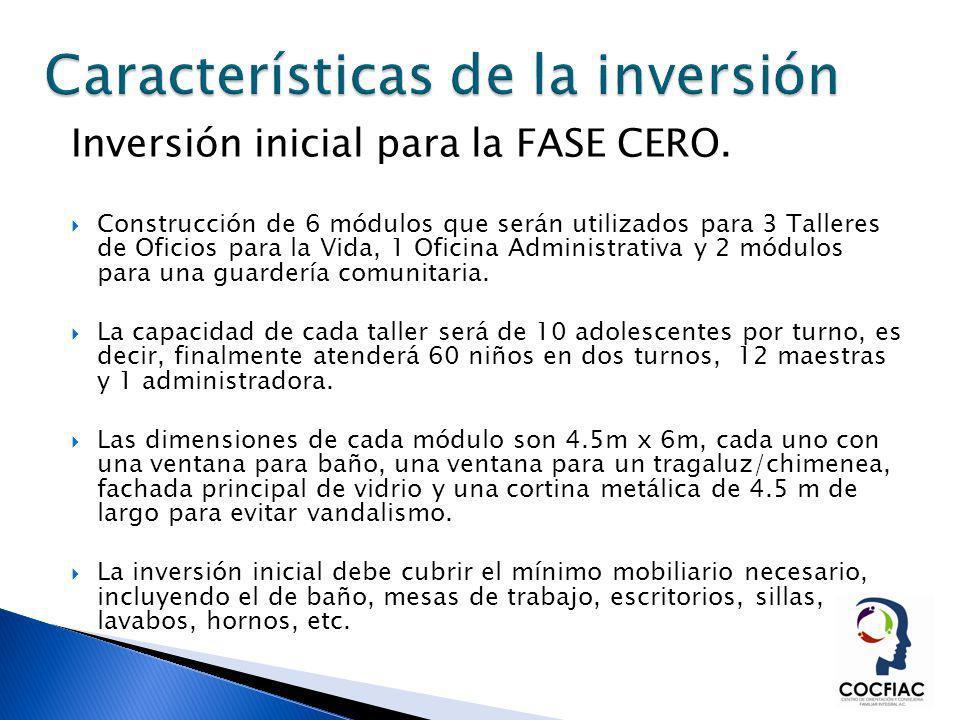 Inversión inicial para la FASE CERO. Construcción de 6 módulos que serán utilizados para 3 Talleres de Oficios para la Vida, 1 Oficina Administrativa