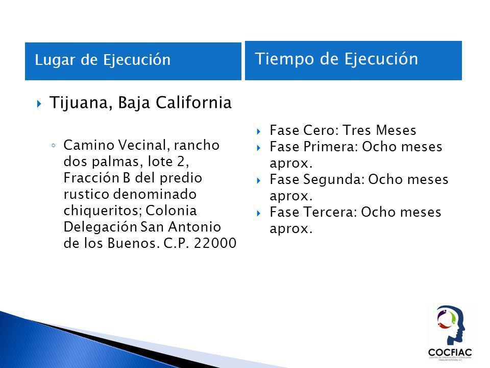 Lugar de Ejecución Tiempo de Ejecución Tijuana, Baja California Camino Vecinal, rancho dos palmas, lote 2, Fracción B del predio rustico denominado ch