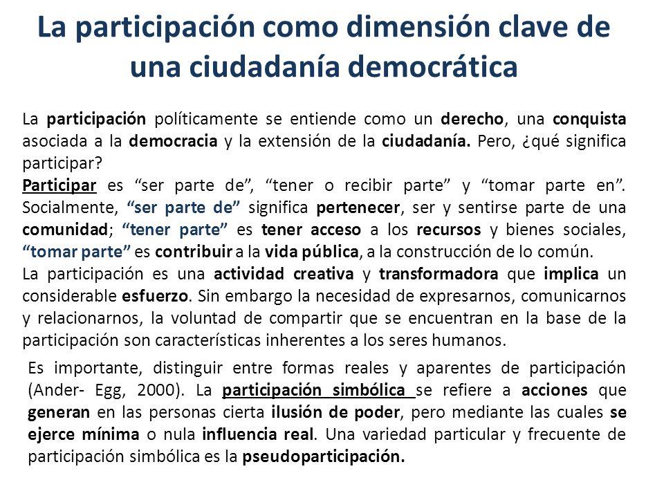 La participación como dimensión clave de una ciudadanía democrática La participación políticamente se entiende como un derecho, una conquista asociada