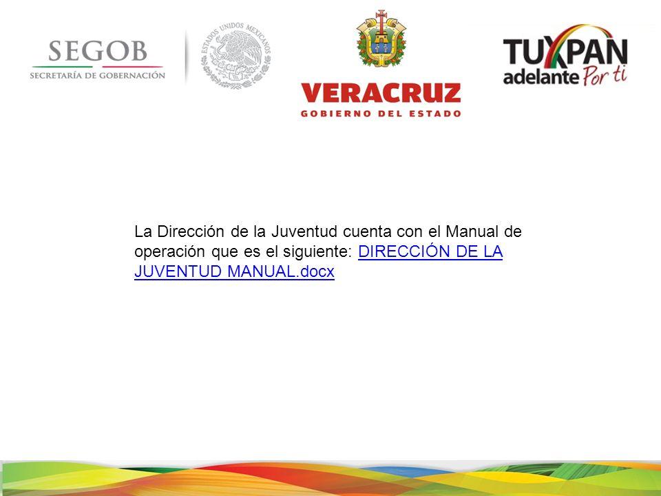 La Dirección de la Juventud cuenta con el Manual de operación que es el siguiente: DIRECCIÓN DE LA JUVENTUD MANUAL.docx