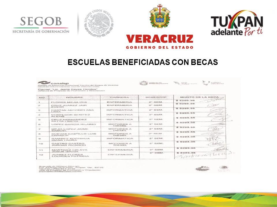 ESCUELAS BENEFICIADAS CON BECAS
