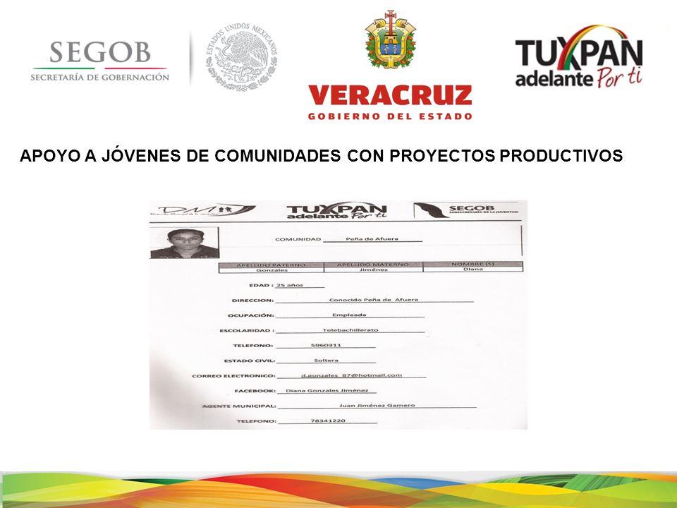 APOYO A JÓVENES DE COMUNIDADES CON PROYECTOS PRODUCTIVOS