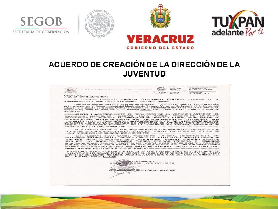 ACUERDO DE CREACIÓN DE LA DIRECCIÓN DE LA JUVENTUD