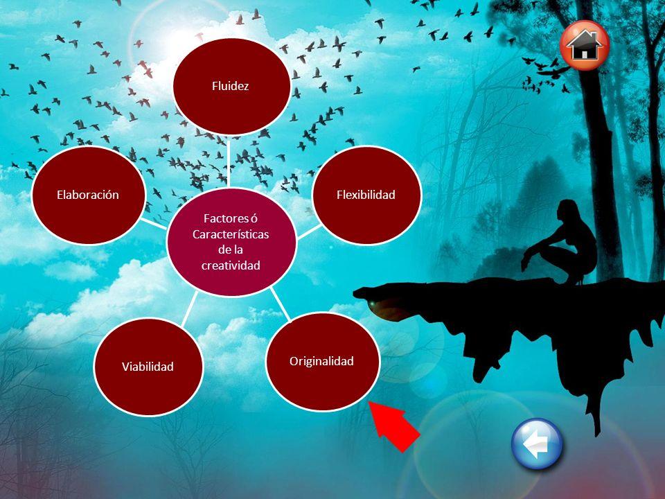 Factores ó Características de la creatividad Elaboración Fluidez Viabilidad Originalidad Flexibilidad