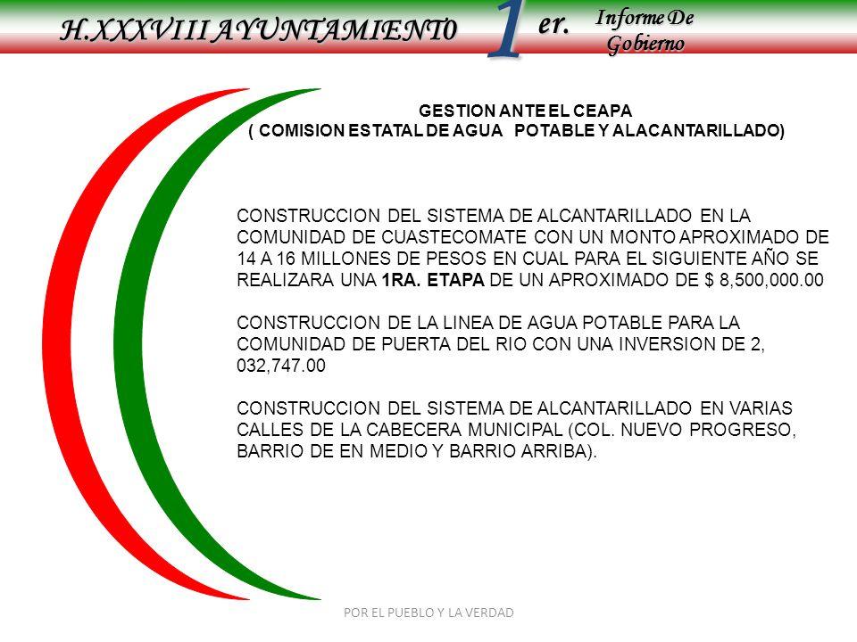 Informe De Gobierno Informe De Gobierno er.1 GESTION ANTE EL CEAPA ( COMISION ESTATAL DE AGUA POTABLE Y ALACANTARILLADO) H.XXXVIII AYUNTAMIENT0 POR EL PUEBLO Y LA VERDAD CONSTRUCCION DEL SISTEMA DE ALCANTARILLADO EN LA COMUNIDAD DE CUASTECOMATE CON UN MONTO APROXIMADO DE 14 A 16 MILLONES DE PESOS EN CUAL PARA EL SIGUIENTE AÑO SE REALIZARA UNA 1RA.