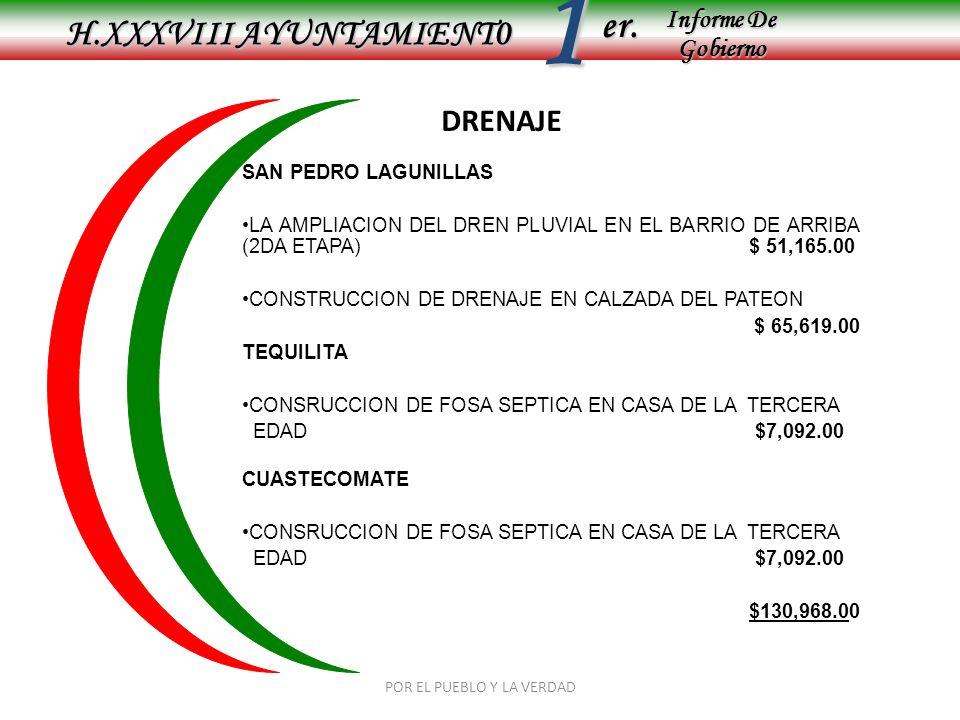 Informe De Gobierno Informe De Gobierno er.1 DRENAJE SAN PEDRO LAGUNILLAS LA AMPLIACION DEL DREN PLUVIAL EN EL BARRIO DE ARRIBA (2DA ETAPA) $ 51,165.00 CONSTRUCCION DE DRENAJE EN CALZADA DEL PATEON $ 65,619.00 TEQUILITA CONSRUCCION DE FOSA SEPTICA EN CASA DE LA TERCERA EDAD $7,092.00 CUASTECOMATE CONSRUCCION DE FOSA SEPTICA EN CASA DE LA TERCERA EDAD $7,092.00 $130,968.00 POR EL PUEBLO Y LA VERDAD H.XXXVIII AYUNTAMIENT0