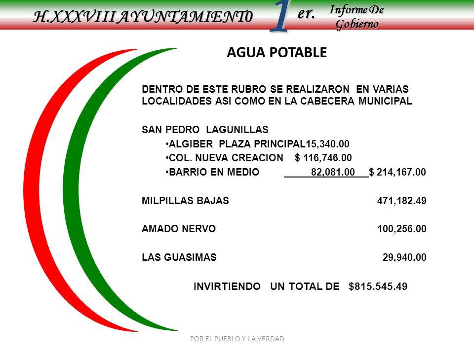 Informe De Gobierno Informe De Gobierno er.1 AGUA POTABLE DENTRO DE ESTE RUBRO SE REALIZARON EN VARIAS LOCALIDADES ASI COMO EN LA CABECERA MUNICIPAL INVIRTIENDO UN TOTAL DE $ 815,545.49 SAN PEDRO LAGUNILLAS POR EL PUEBLO Y LA VERDAD H.XXXVIII AYUNTAMIENT0 COL.NUEVA CREACION $116,746.00 BARRIO EN MEDIO $82,081.00