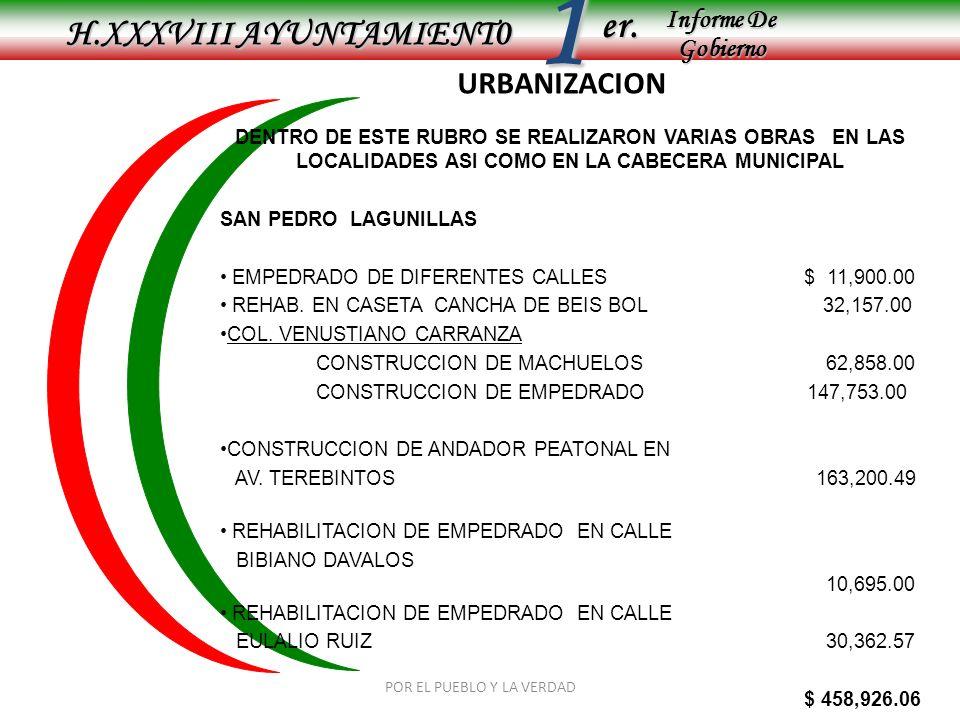 Informe De Gobierno Informe De Gobierno er.1 URBANIZACION DENTRO DE ESTE RUBRO SE REALIZARON VARIAS OBRAS EN LAS LOCALIDADES ASI COMO EN LA CABECERA MUNICIPAL SAN PEDRO LAGUNILLAS EMPEDRADO DE DIFERENTES CALLES $ 11,900.00 REHAB.
