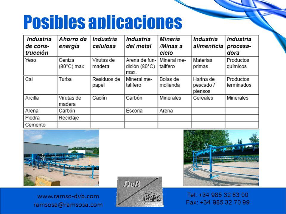 www.ramso-dvb.com ramsosa@ramsosa.com Tel: +34 985 32 63 00 Fax: +34 985 32 70 99 Posibles aplicaciones