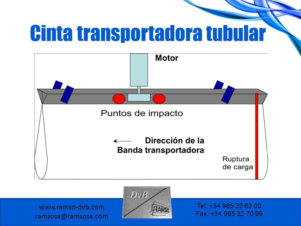 Cinta transportadora tubular www.ramso-dvb.com ramsosa@ramsosa.com Tel: +34 985 32 63 00 Fax: +34 985 32 70 99
